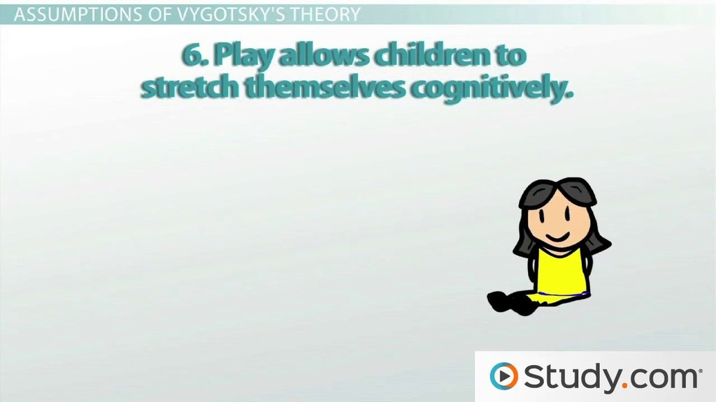 Lev Vygotskys Theory Of Cognitive Development Video Lesson