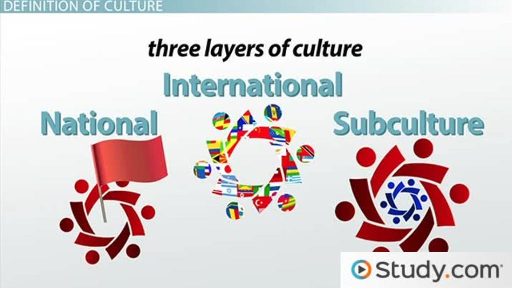 Levels Of Culture National International Subcultural