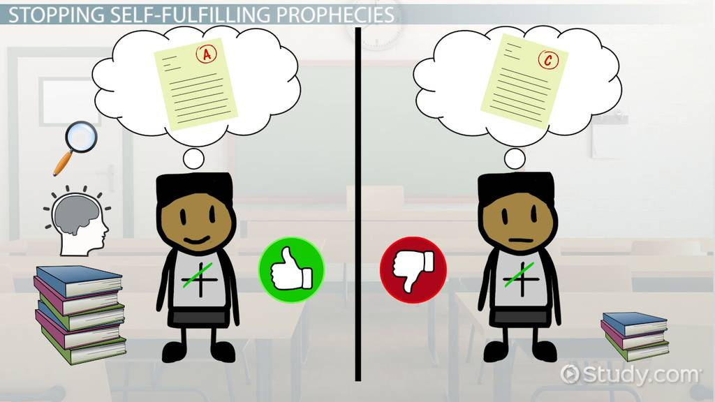 Self fulfilling prophecy essay examples