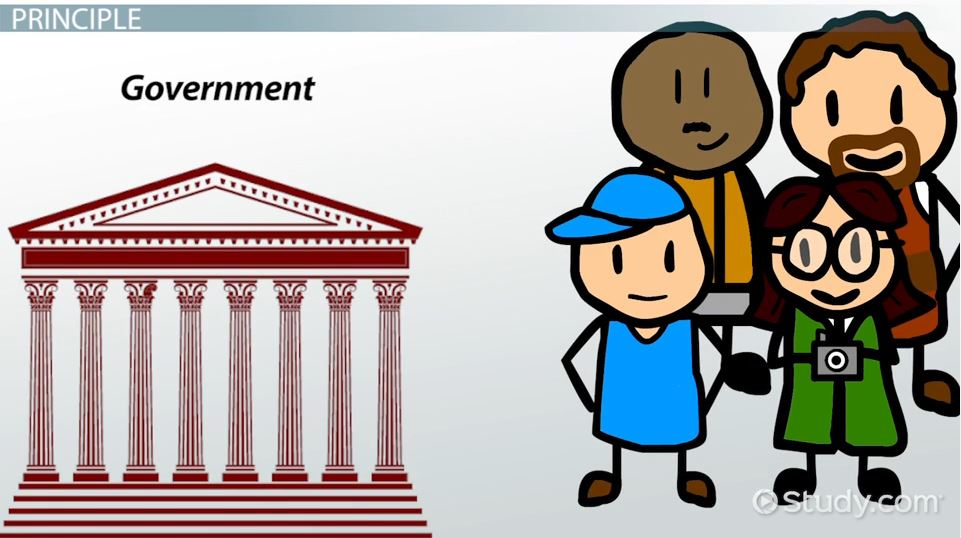 What is Limited Government? - Definition, Principle ...