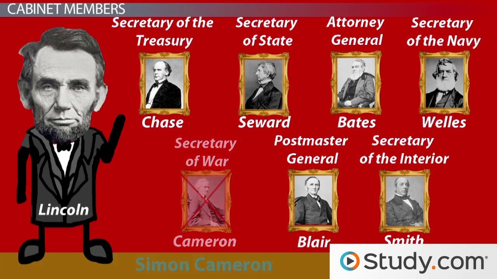 President Lincoln's Cabinet: Members & Dynamics - Video & Lesson ...