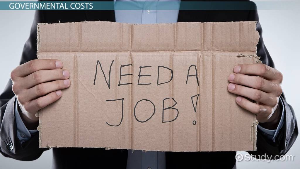 what is unemployment definition causes effects video  measuring the costs of unemployment