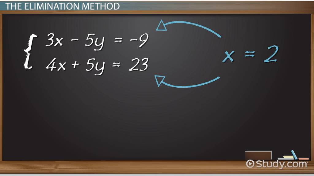 elimination method in algebra  definition  u0026 examples