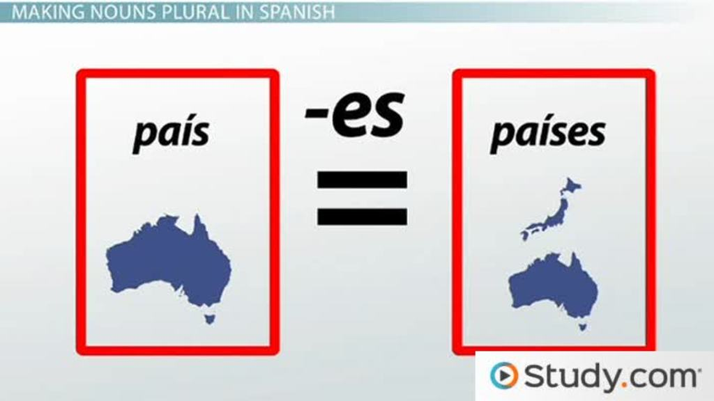 Making Nouns Plural In Spanish Grammar Rules Video Lesson