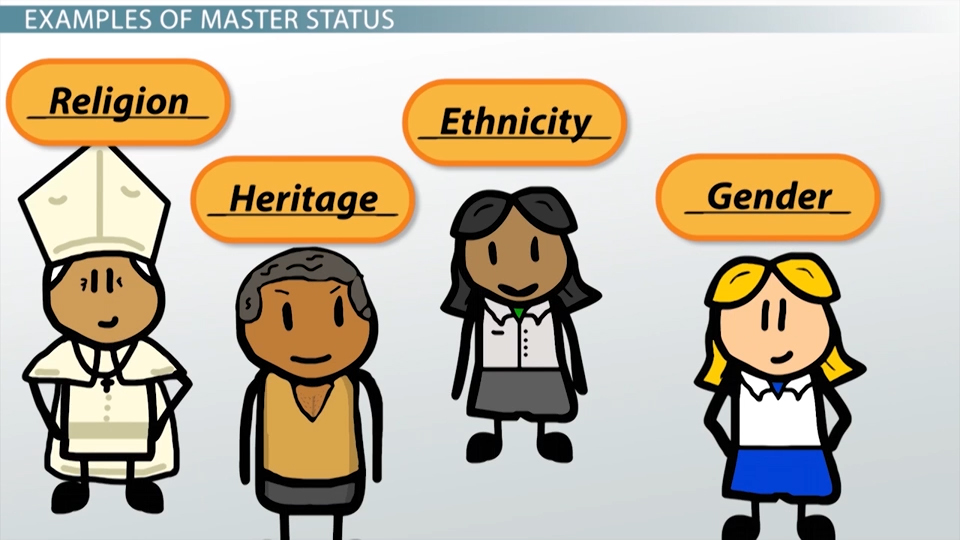 Master Status in Sociology: Definition & Examples - Video & Lesson ...