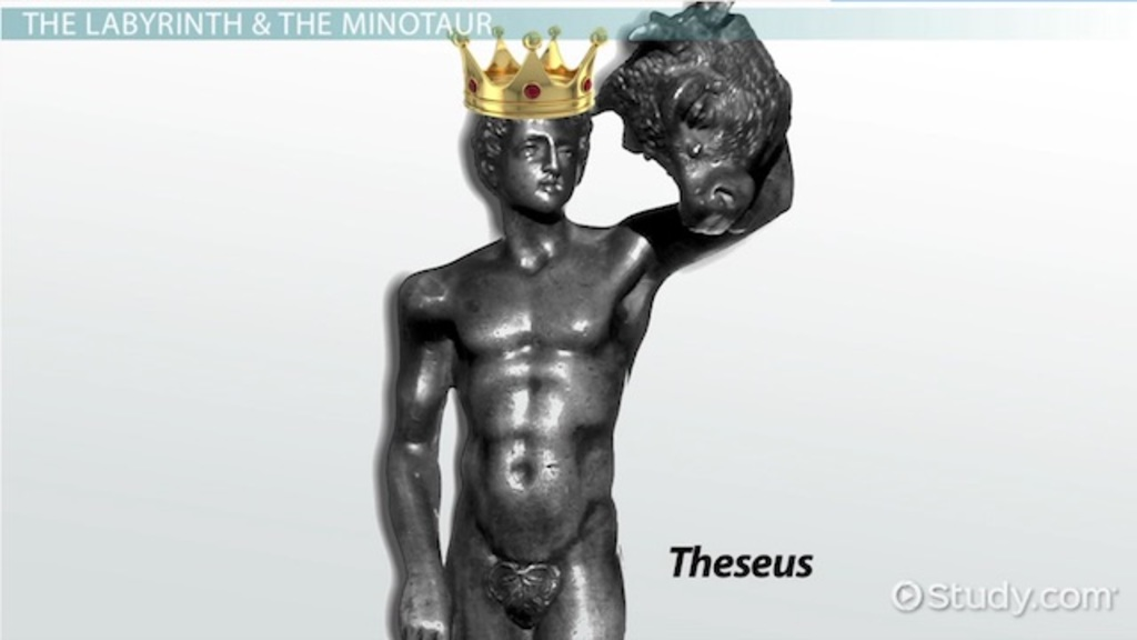 Theseus myth summary