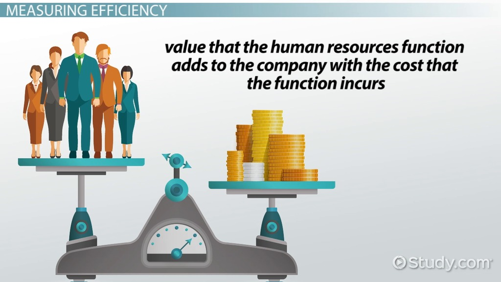 What Are Hr Metrics? - Definition & Types - Video & Lesson