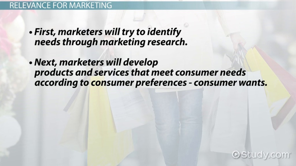 need recognition in marketing  definition  u0026 explanation