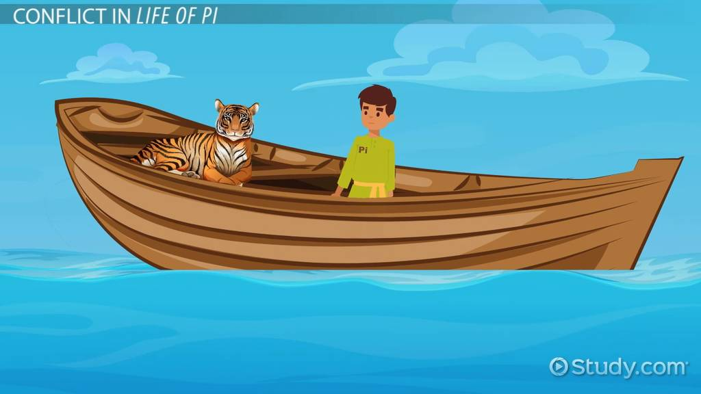 Main conflict in life of pi analysis quotes video for Life of pi analysis