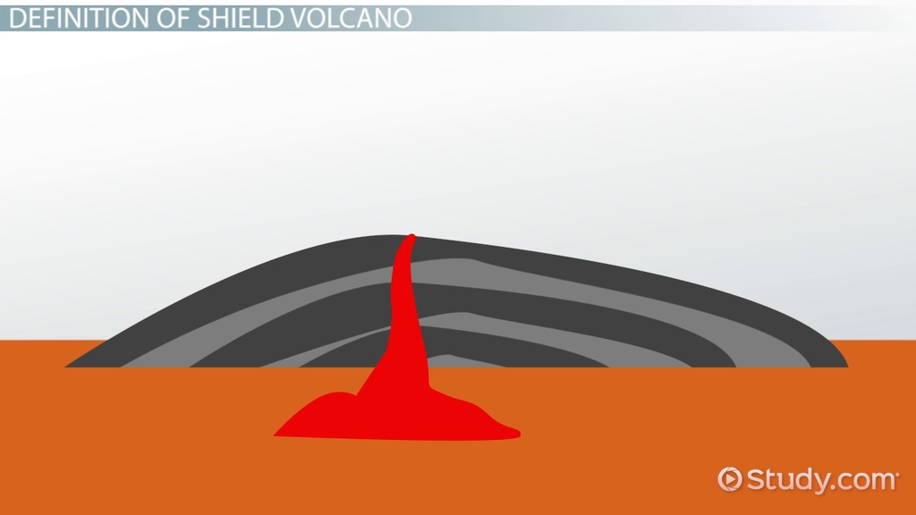 What Is A Shield Volcano Definition Facts Examples Video