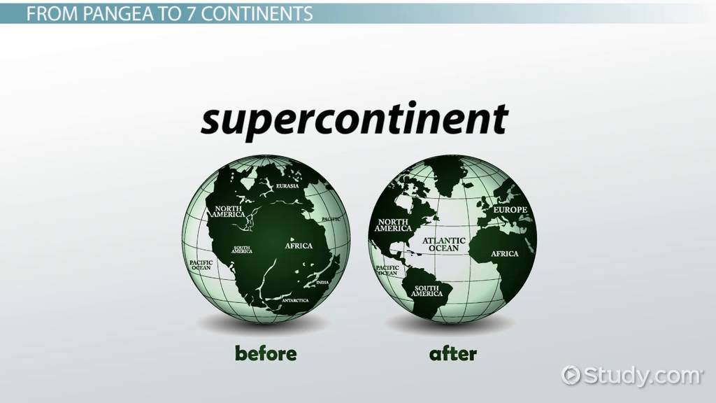 The seven continents countries cultures politics religion the seven continents countries cultures politics religion video lesson transcript study gumiabroncs Choice Image