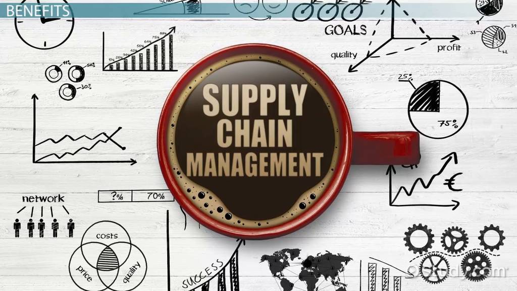 supply chain management - benefits  u0026 best practices