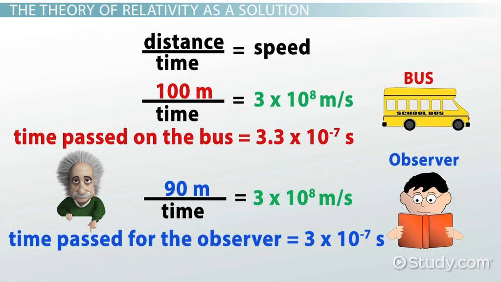 Albert Einstein Time Travel Theory Video Lesson Transcript