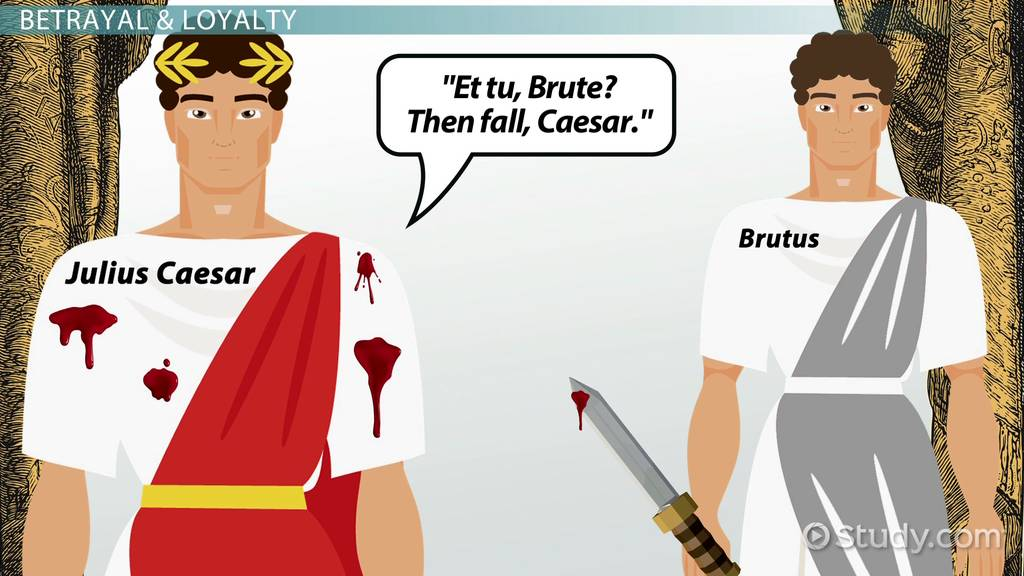 Loyalty In Julius Caesar Video Lesson Transcript Study