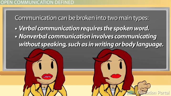 Verbal and non verbal comunications