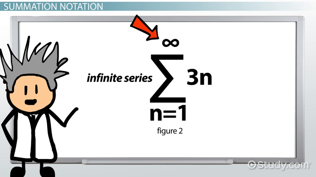 Arithmetic Sequence: Formula & Definition - Video & Lesson