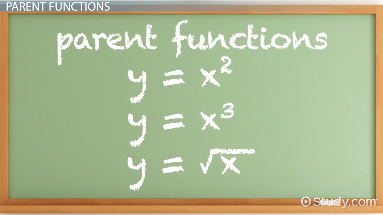 Parent functions graphs examples video lesson transcript parent functions graphs examples video lesson transcript study robcynllc Image collections
