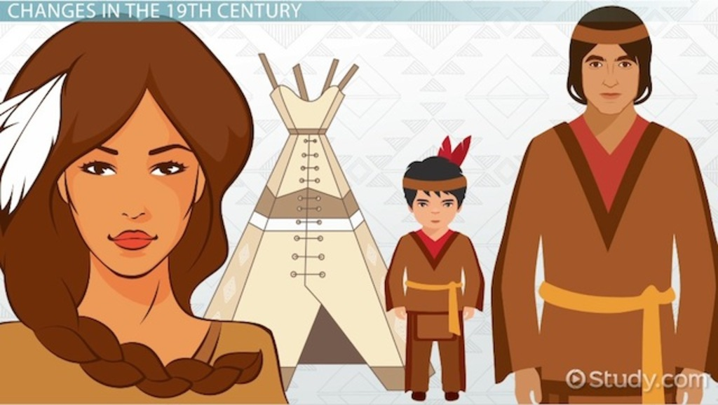 Blackfoot Tribe: History, Facts & Beliefs - Video & Lesson