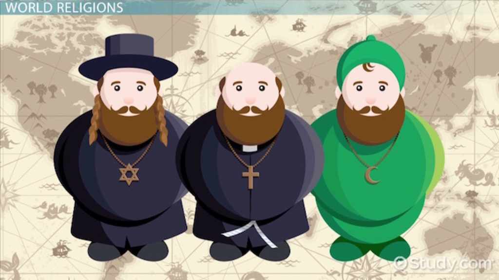 comparing judaism and islam Religion - compare and contrast judaism, christianity, and islam.