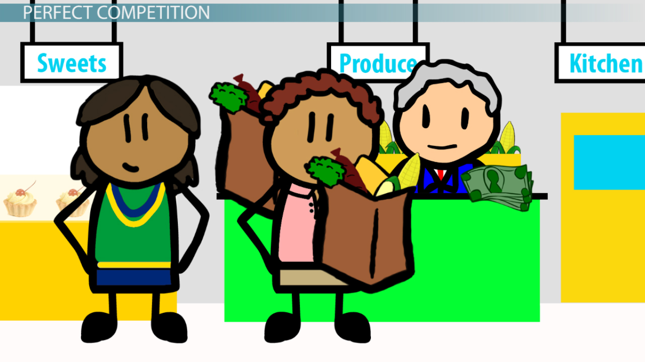 What idea did malthus introduce - Perfect Competition In Economics Adam Smith S Invisible