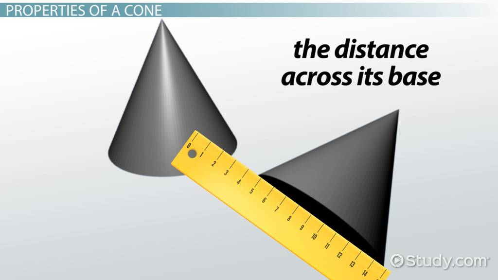 cone examples in real life