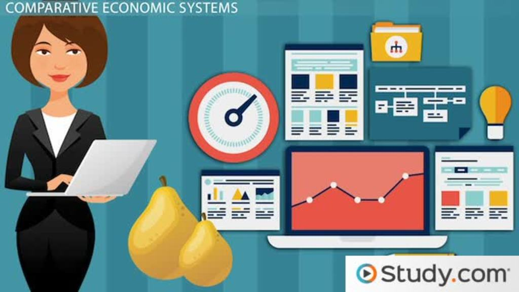 Economic Systems: Definition, Types & Examples - Video & Lesson ...