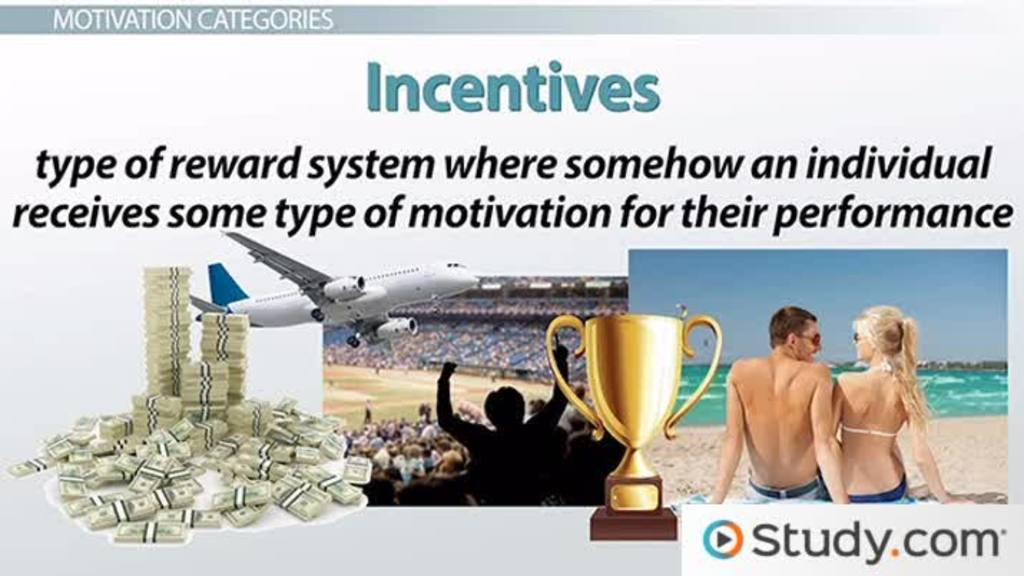employee motivation programs incentives and reward systems  employee motivation programs incentives and reward systems video lesson transcript com