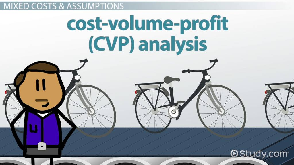 a case study of cvp analysis essay Question chapter 21 cost-volume-profit analysis demonstration problem trimble company sells an electronic toy for $40 the variable cost is $24 per unit and the.