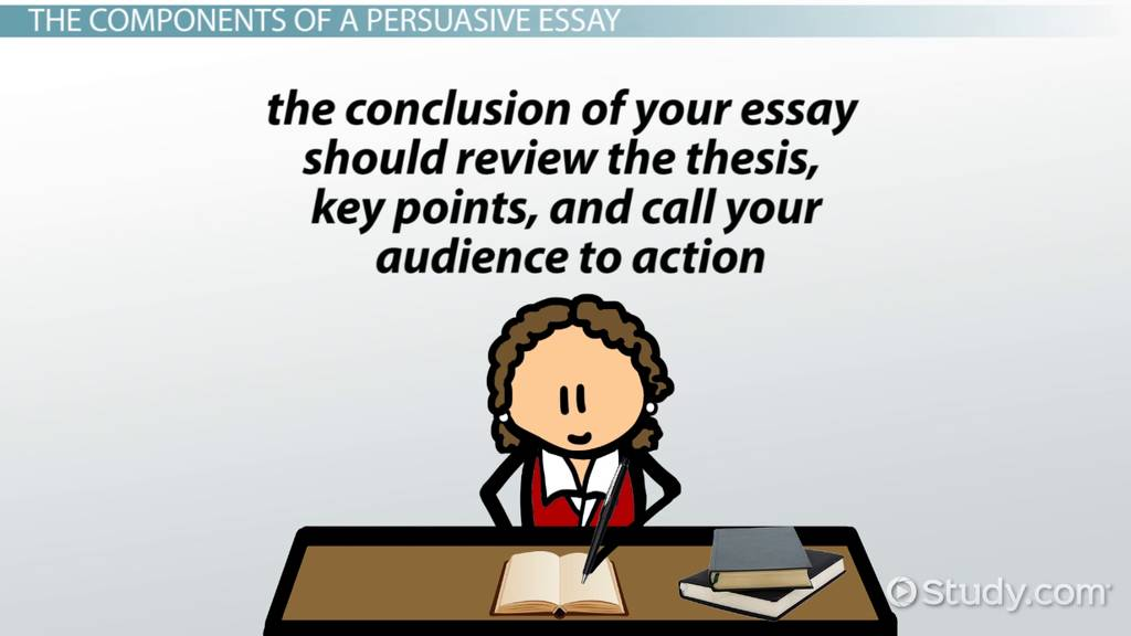 Components Of Writing A Persuasive Essay - Video & Lesson