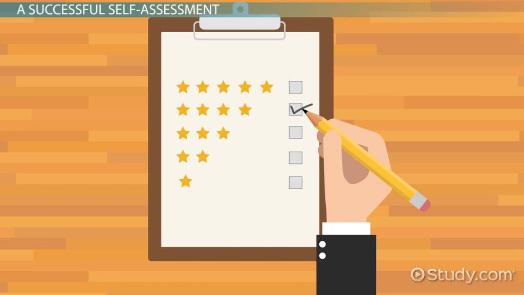 employee self-assessment  example  u0026 concept