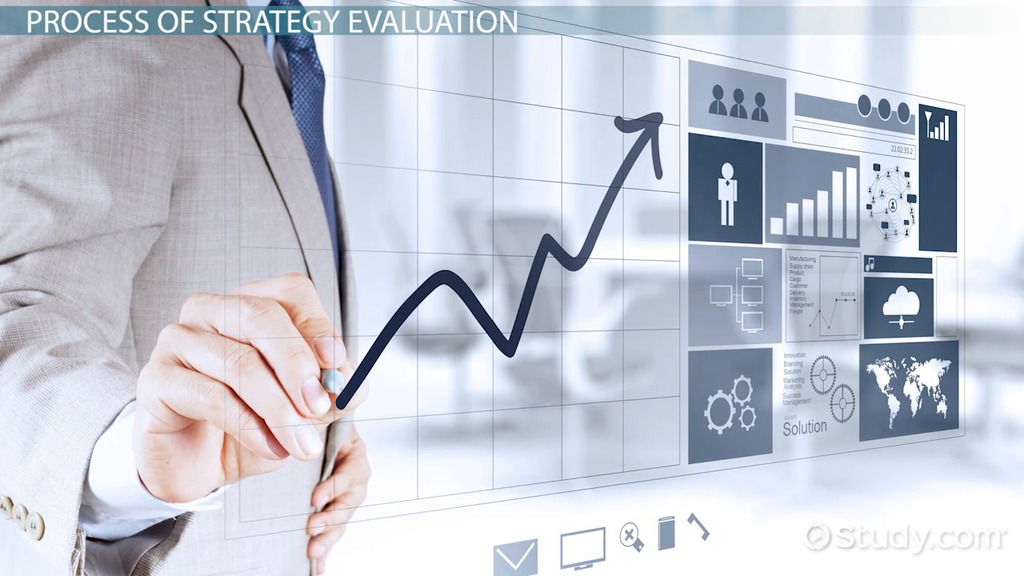 Strategy Evaluation Definition Methods  Tools  Video  Lesson