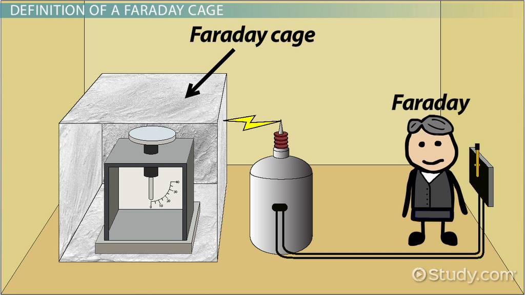 what is a faraday cage  - definition  u0026 material