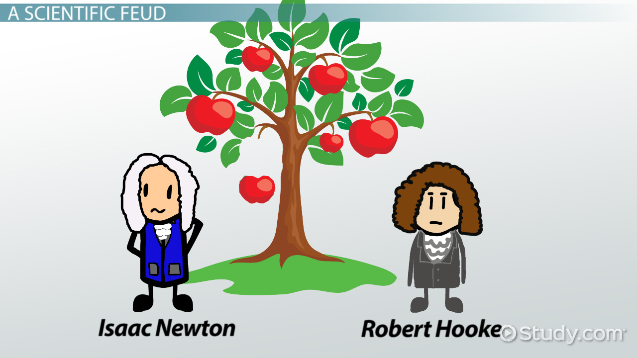 facts about isaac newton laws discoveries contributions robert hooke biography facts cell theory contributions