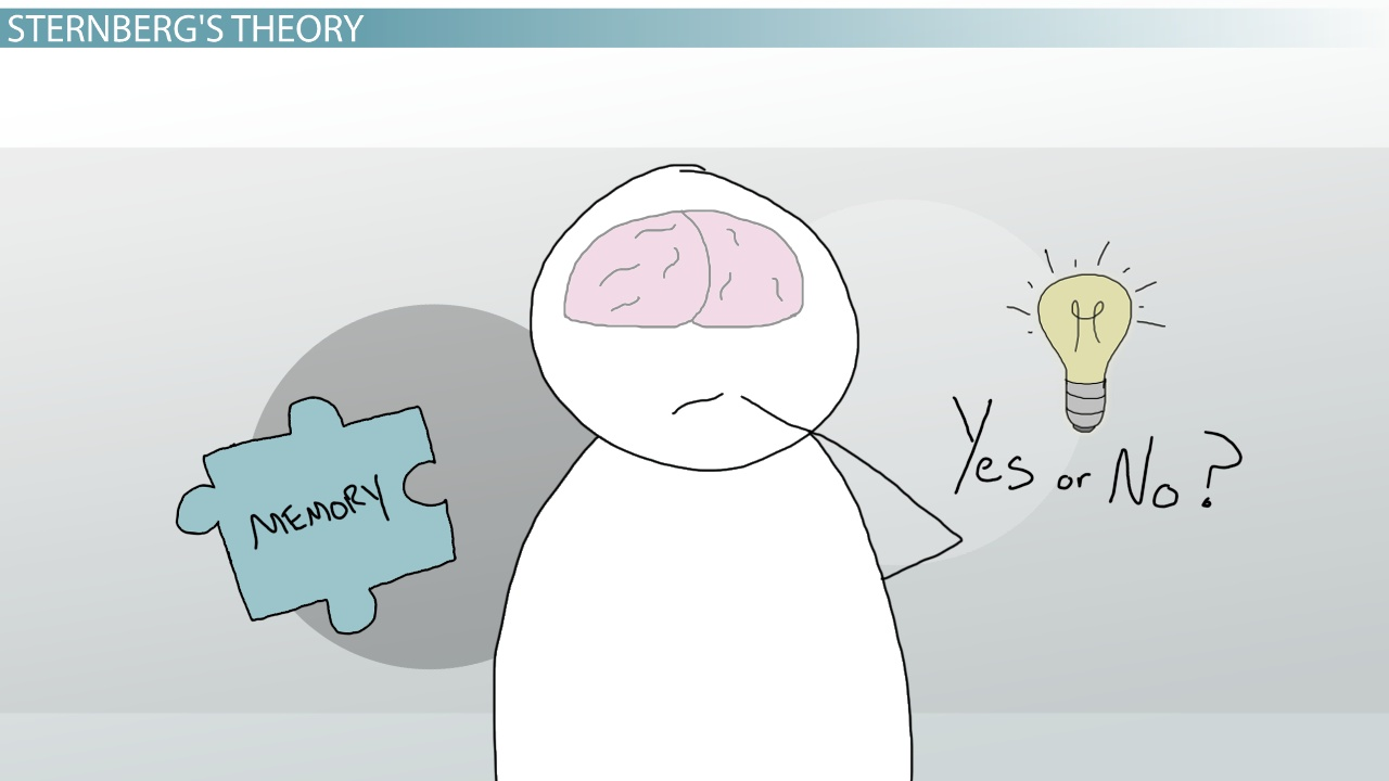 memory in psychology Memory when it comes to memory we will be focusing on one central question:  what causes us to remember what we remember and to forget what we forget.
