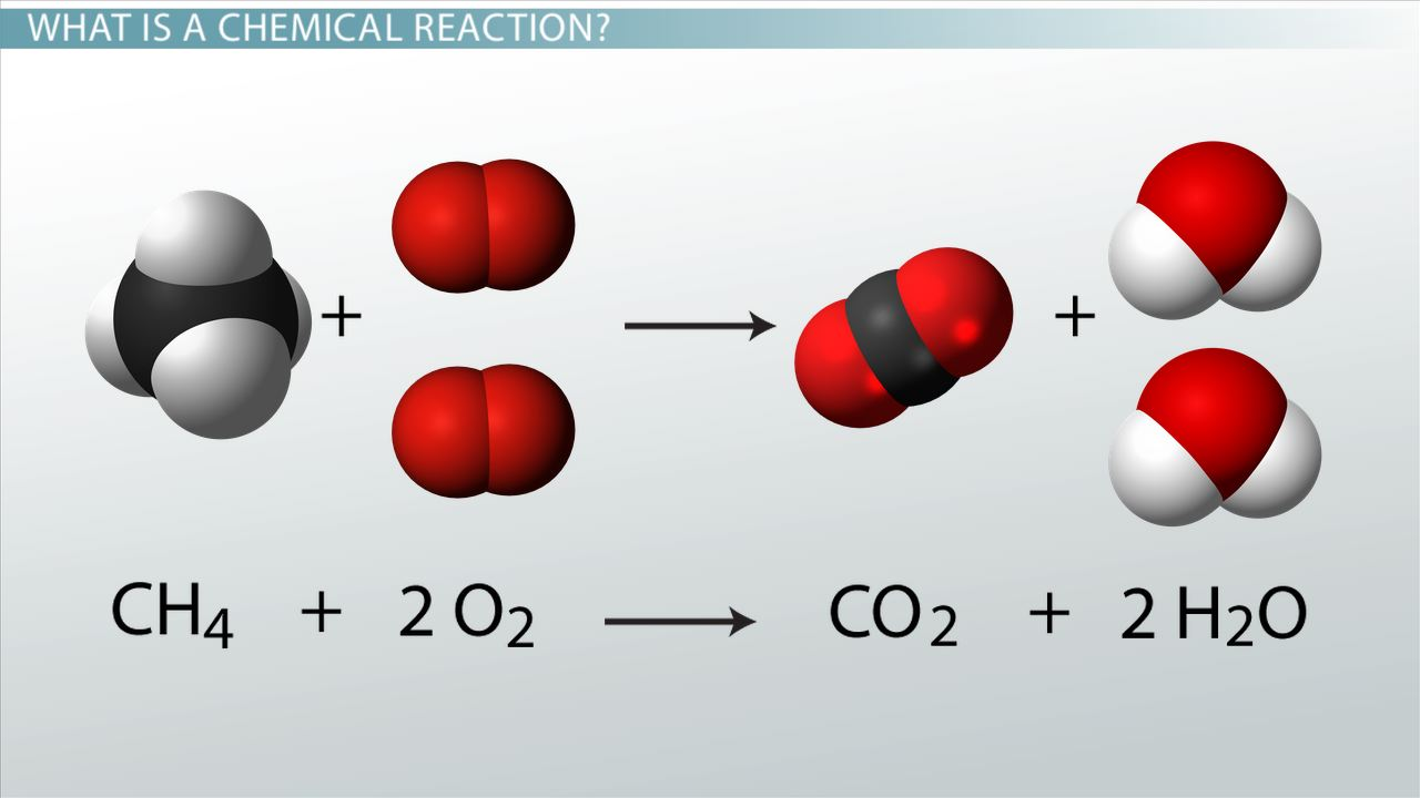 How Chemical Reactions Form New Products Video Lesson Transcript