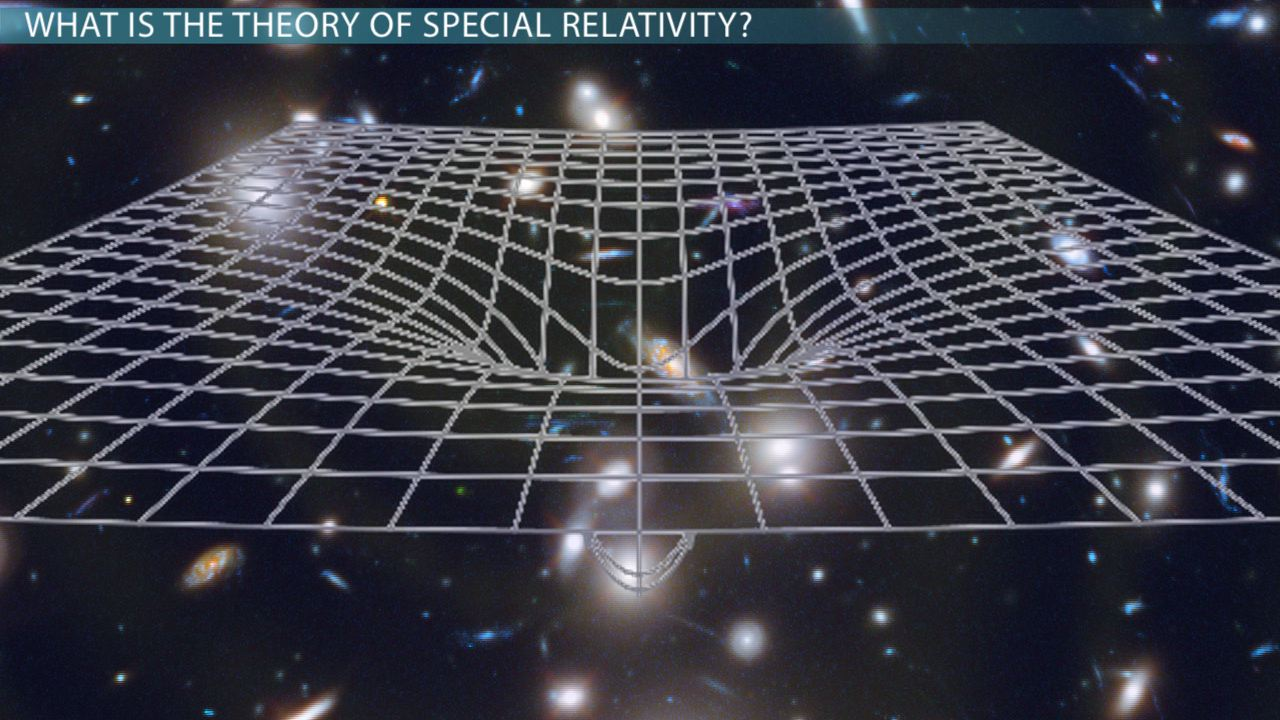 theory of special relativity  definition  u0026 equation