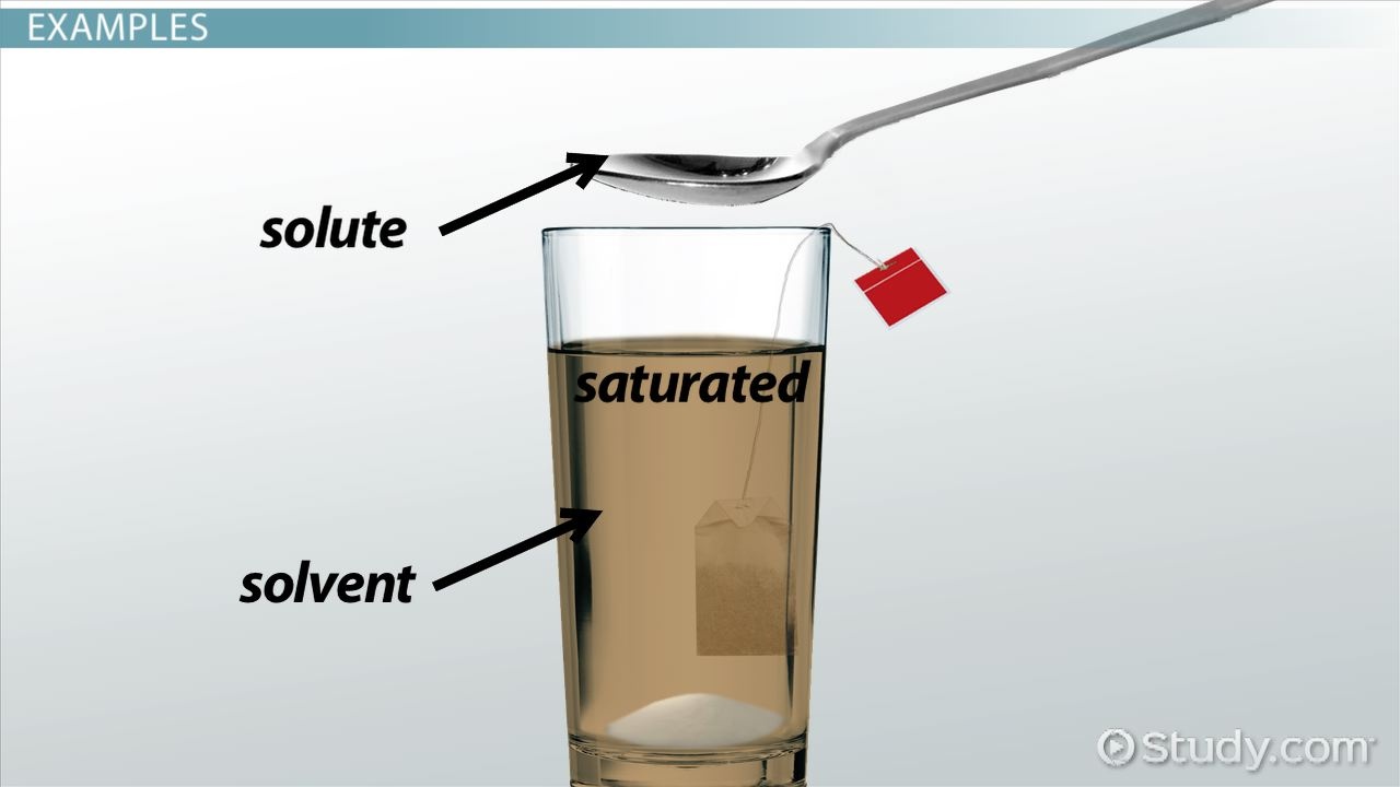 Saturated Solution: Definition & Examples - Video & Lesson ...