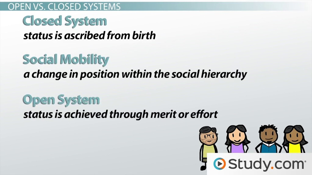 social status caste vs class and social stratification