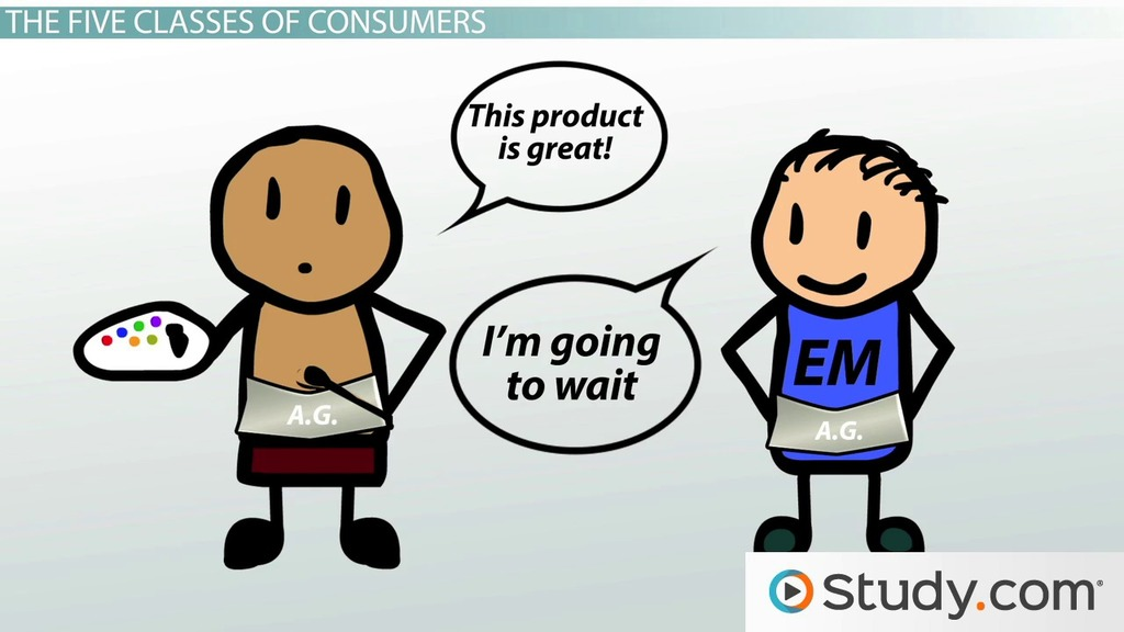 is the first stage in the new product adoption process