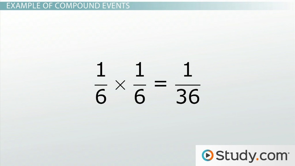 Probability of Simple Compound and Complementary Events Video – Compound Probability Worksheet