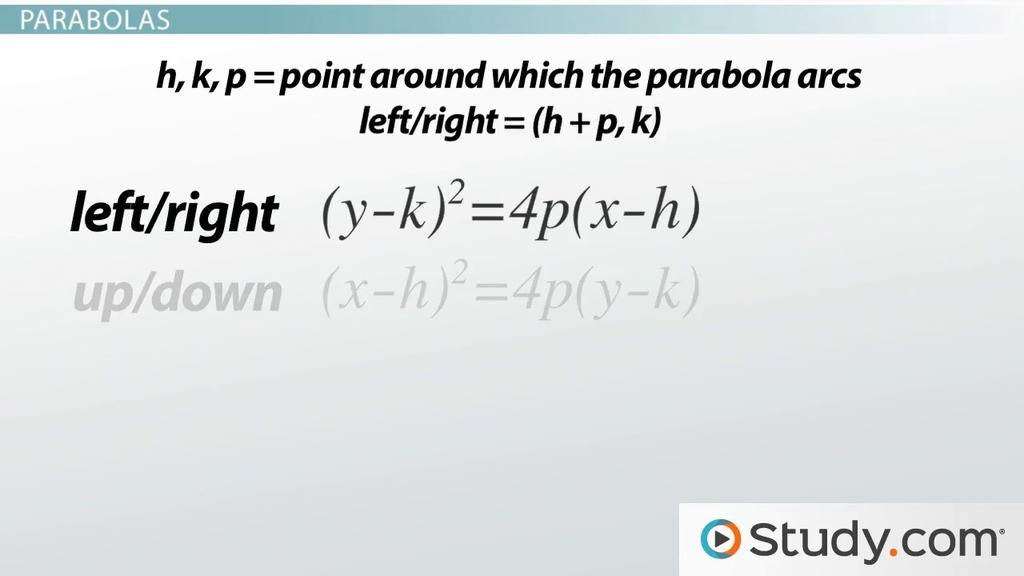 How To Identify A Conic Section By Its Formulas Video Lesson