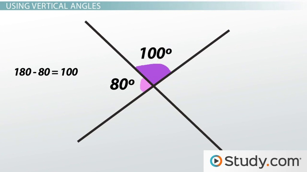 Vertical Angles Complementary Angles Definition Examples