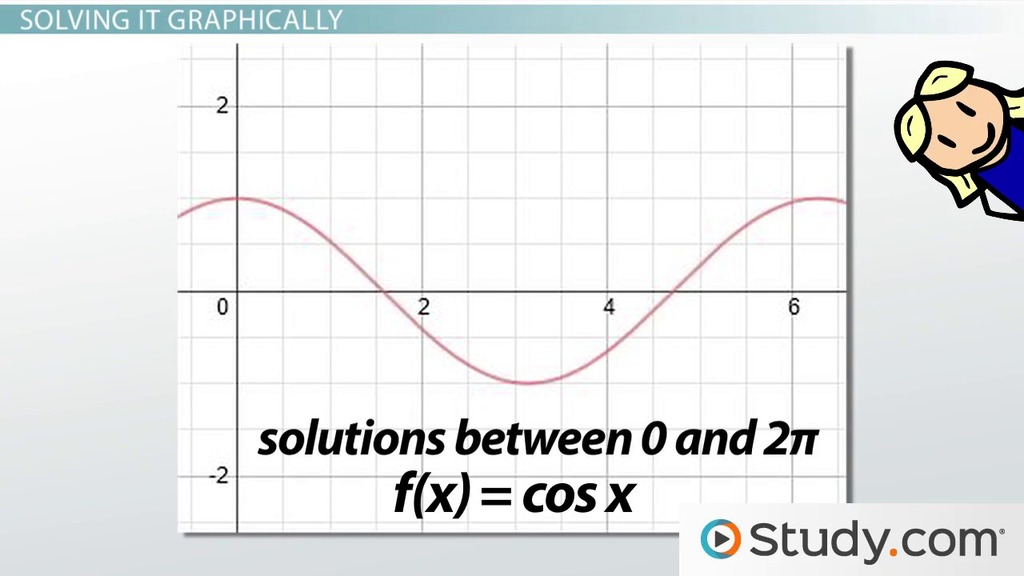 Solving A Trigonometric Equation Graphically Video Lesson. Solving A Trigonometric Equation Graphically Video Lesson Transcript Study. Worksheet. Worksheet Writing Trig Equations Answers At Clickcart.co