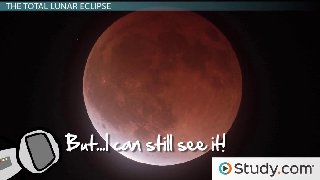 Lunar Eclipse  Definition   Types  Video   Lesson