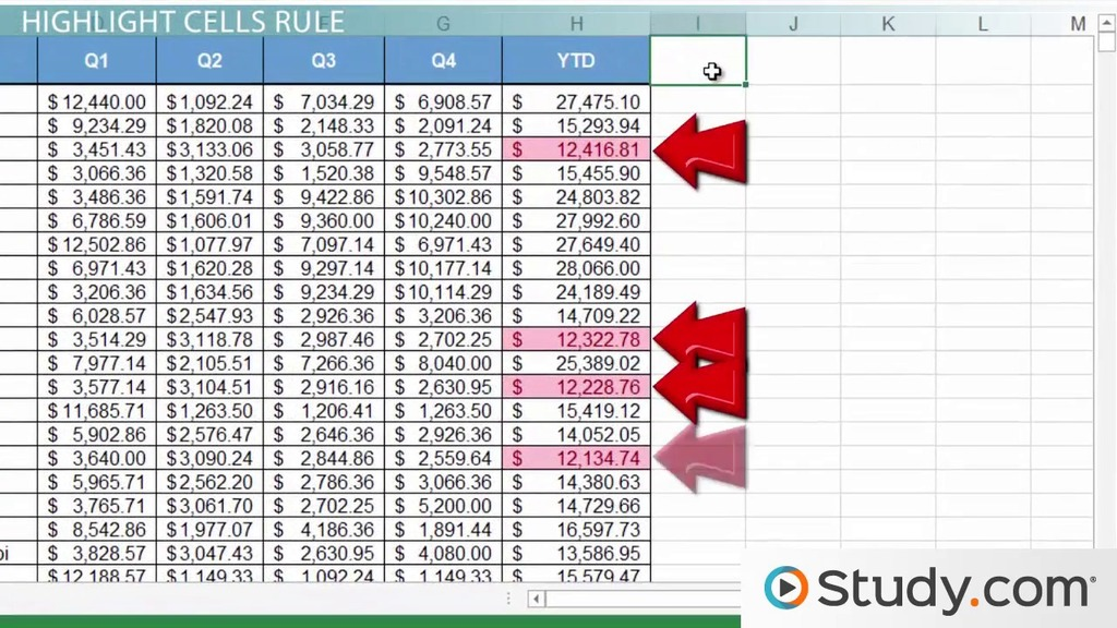 Conditional Formatting In Excel Applying Modifying. Conditional Formatting In Excel Applying Modifying Video Lesson Transcript Study. Worksheet. Excel Worksheet Gray Screen At Mspartners.co