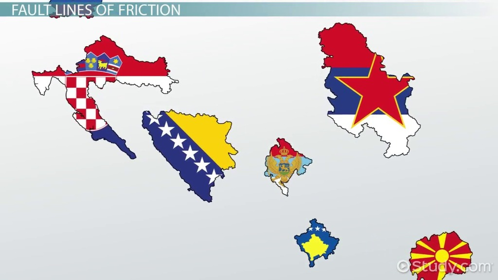 Ethnic Political Tension In Postwar Yugoslavia
