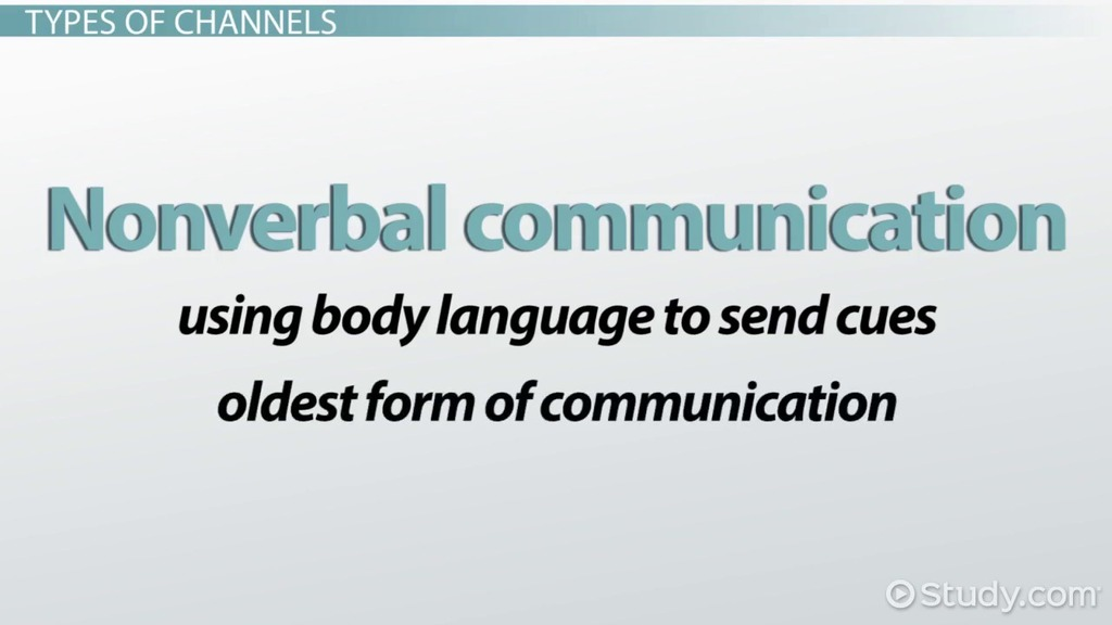 write an essay on different types of communication