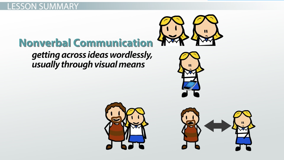 term papers non verbal communication The role of body language essay the medium of transmission entirely rely on whether the communication is verbal or non-verbal research papers, term papers.