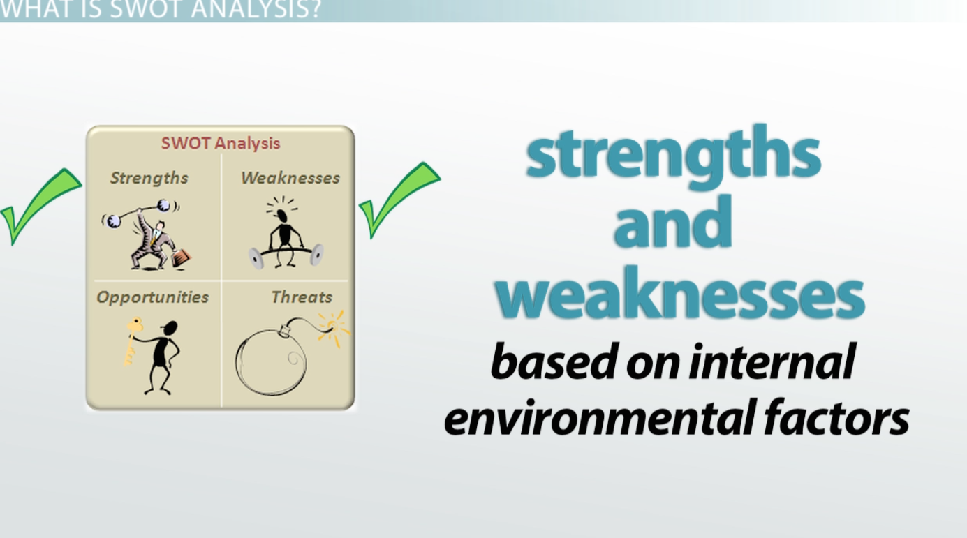 Internal Strengths Weaknesses In Swot Analysis Definition