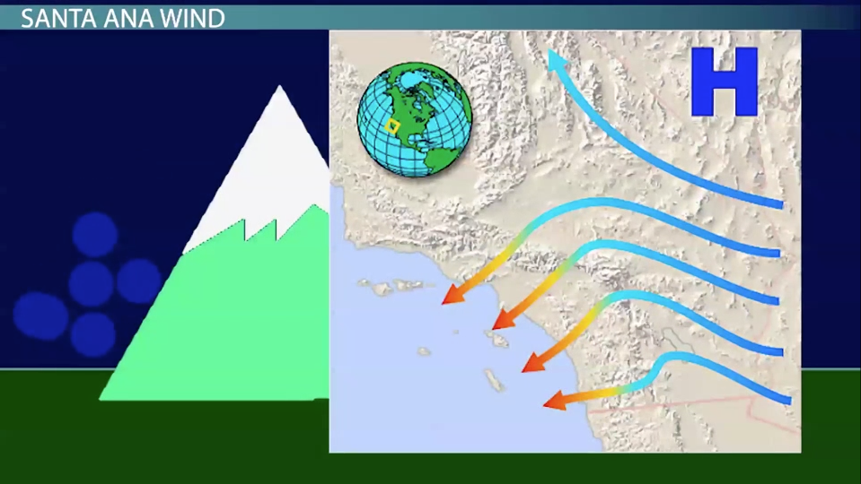 Monsoons & Monsoonal Circulations - Video & Lesson Transcript ...